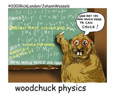 Hey you woodchucks! Quit chucking my wood  ALTERNATE